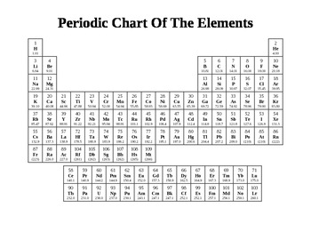 Science - Periodic Chart of the Elements Handout
