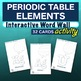 Science - Periodic Table Elements - Interactive Word Wall Activity - NO PREP
