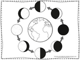 Science Phases of the Moon Picture Matching preschool homeschool game.