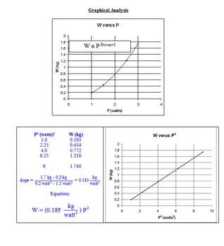 Science / Physics - Data Analysis Lab