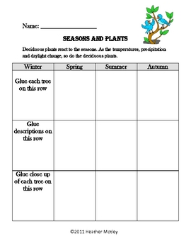 Science: Plants Change with the Seasons Sort Activity
