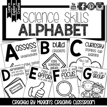 Science Skills Alphabet (growth mindset and STEAM classrooms)