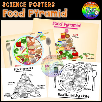 Science Posters: Food Pyramid and Healthy Eating Plate