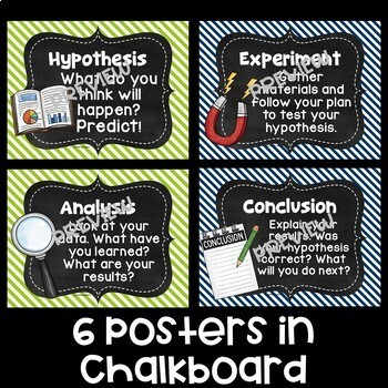Science Poster Mini Bundle in Lime and Navy