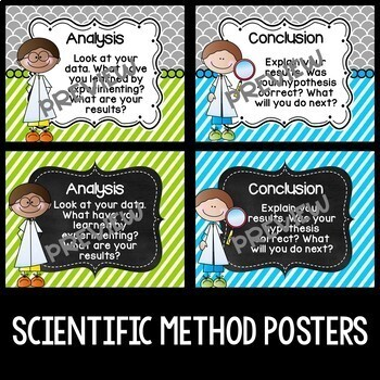 Science Poster Mini Bundle in Lime and Turquoise