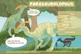 Parasaurolophus - Dinosaur Poster