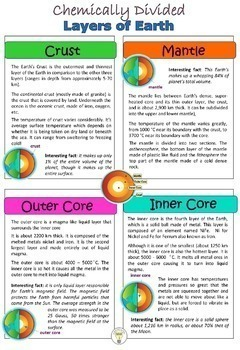 Science Poster Project Instructions with Grading Rubrics BUNDLE