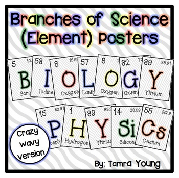 Science Posters {Branches of Science}