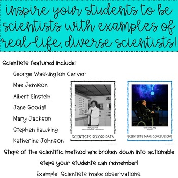 Science Posters Featuring Diverse Scientists and the Scientific Method