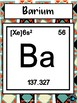Science Posters- The Periodic Table-Abstract Triangle Design Back to School