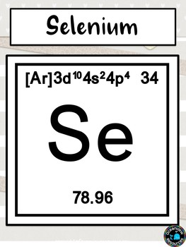 Science Posters- The Periodic Table- Clean Linen Design Back to School