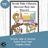 Science Posters- The Periodic Table-Gingham (black and white check) ausbts