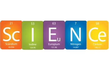 Science Posters for your science bulletin board