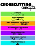 Science Practice and Cross- Cutting Concepts poster