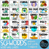 Science Vocabulary Prefix and Suffix Word Wall Cards