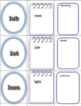 Science Prefix Vocabulary Task Card Science Center Game Activity NO PREP
