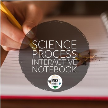 Science Process Interactive Notebook: Review Activity