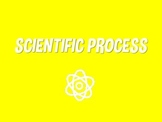 Science Process Powerpoint/Posters