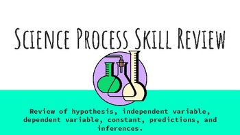 Science Process Skill Review