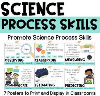 Science Process  Classroom Posters