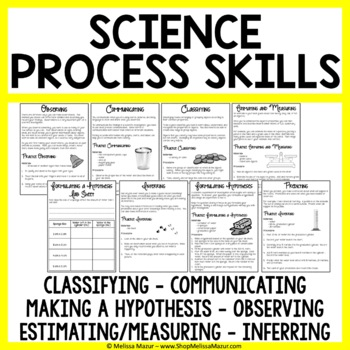 Science Process Skills Science Unit - Reading Passages and Labs!