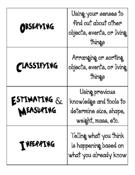 Science Process Skills Cards