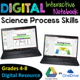 Science Process Skills Digital Interactive Notebook - Google Drive Resource
