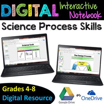 Science Process Skills Digital Interactive Notebook - Google Drive Resource