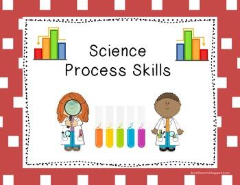 Science Process Skills Posters
