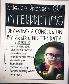 Science Process Skills: Posters & Flipbook