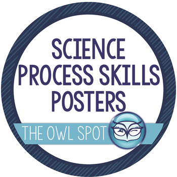 Science Process Skills Posters and Anchor Charts - Elementary Classroom