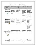 Science Process Skills Rubric for Elementary Grades