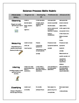 science process skills rubric for elementary grades by jblake tpt. Black Bedroom Furniture Sets. Home Design Ideas