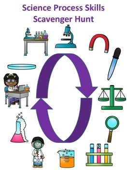 Science Process Skills Scavenger Hunt