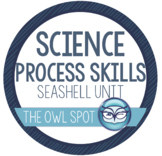 Science Process Skills Lesson Plans