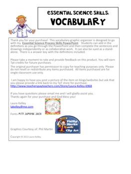 Science Process Skills- Vocabulary Graphic Organizer