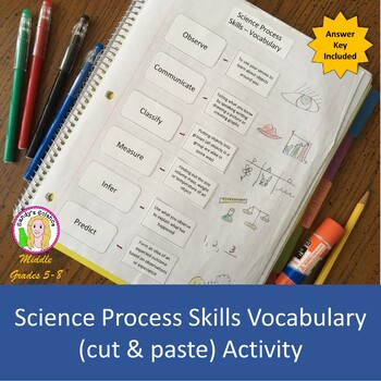 Science Process Skills Vocabulary (cut & paste) Activity