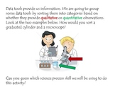 Science Process Skills/Inquiry Method Presentation