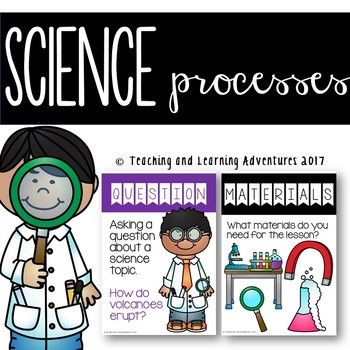 Science Processes Posters