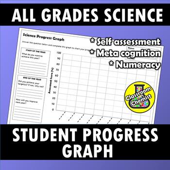 Science Progress Graph