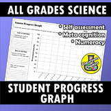 Science Progress Graph