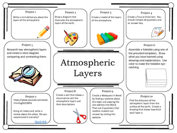 Science Project Choice Board: Atmospheric Layers- 10 Projects