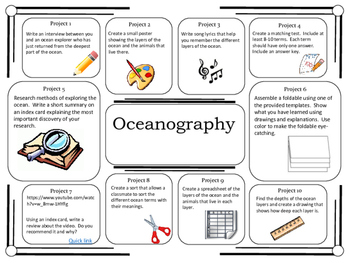 Science Project Choice Board: Oceanography- 10 Projects
