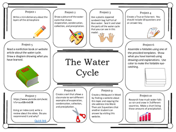 Science Project Choice Board: The Water Cycle- 10 Projects