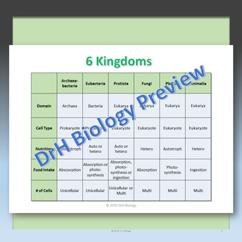 Kingdoms of Life Book Activity