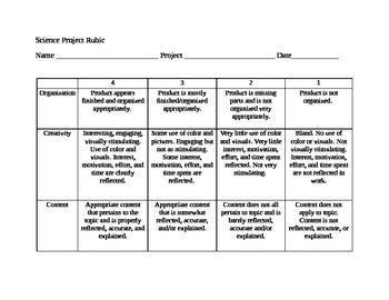 science project rubric by melanie schramm teachers pay teachers. Black Bedroom Furniture Sets. Home Design Ideas