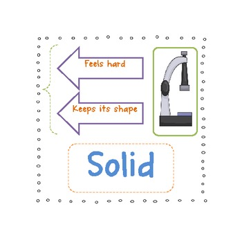 Science Properties Posters
