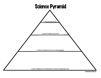 Science Pyramid Graphic Organizer - Literacy Component