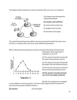 High School Biology Question Bank - Biochemistry