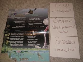Science Questioning Posters
